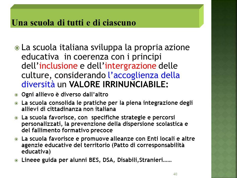 40 La scuola italiana sviluppa la propria azione educativa in coerenza con i principi dellinclusione e dellintergrazione delle culture, considerando l