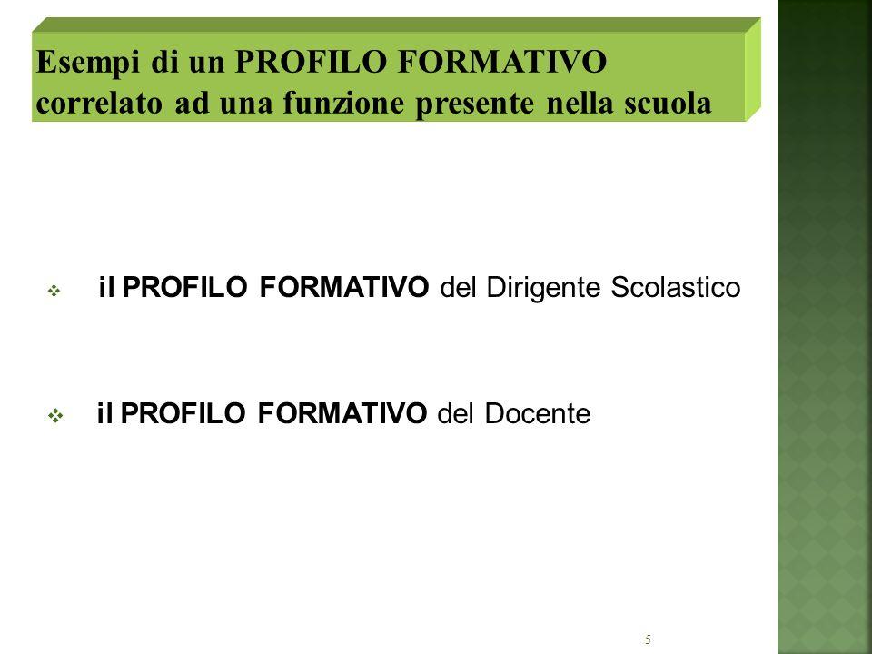5 il PROFILO FORMATIVO del Dirigente Scolastico il PROFILO FORMATIVO del Docente