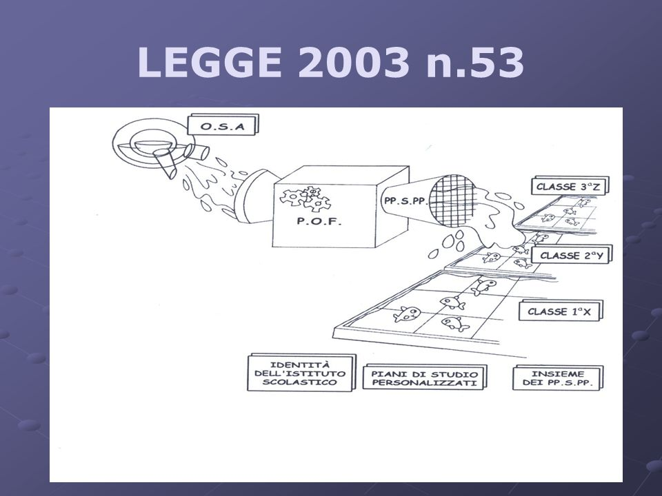 LEGGE 2003 n.53