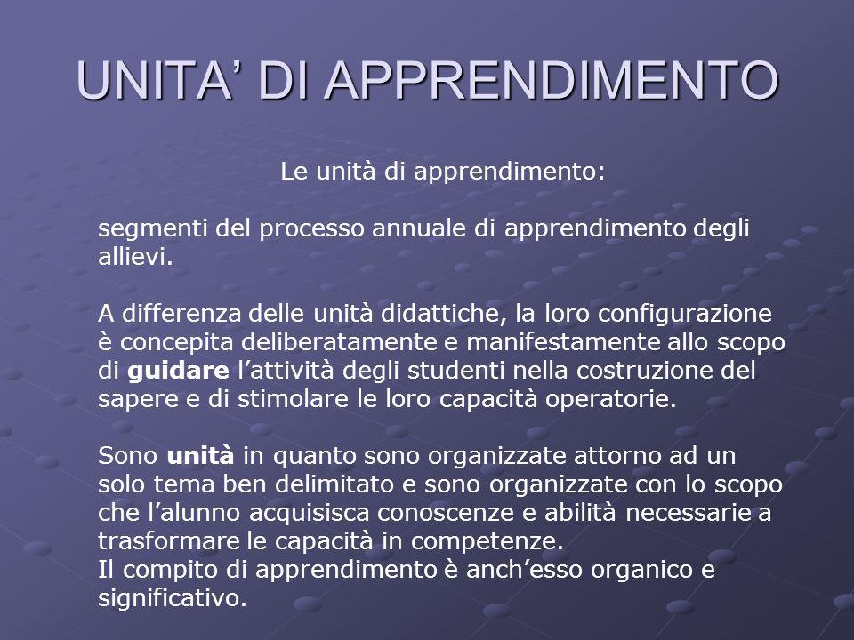 Le unità di apprendimento: segmenti del processo annuale di apprendimento degli allievi.