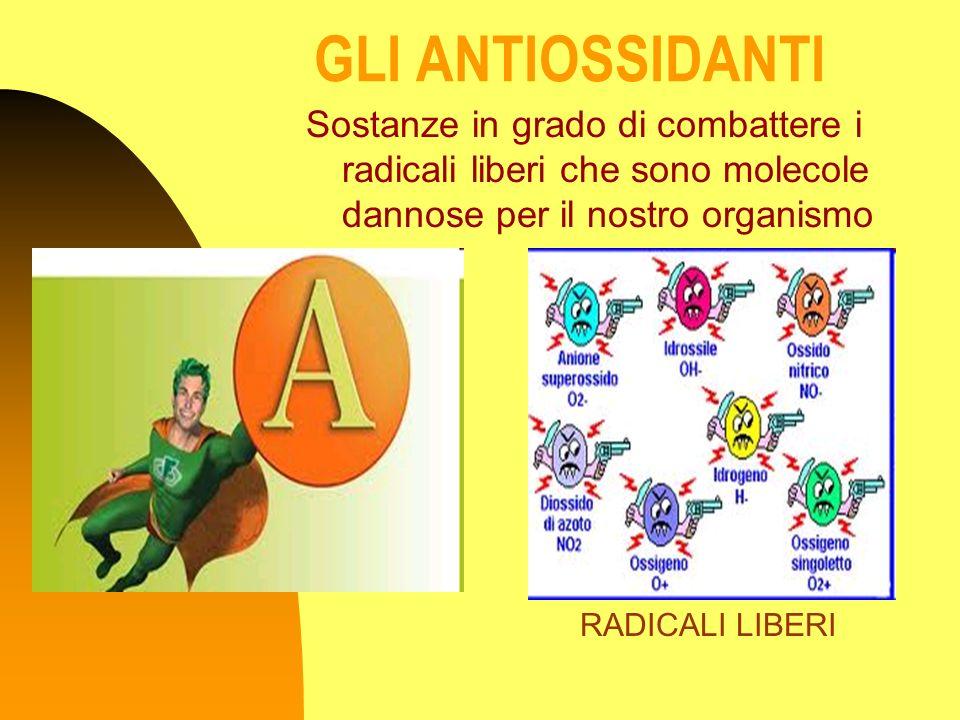 Principali antiossidanti Licopene Resveratrolo Acido lipoico Papaya fermentata Piramide attività antiossidante degli alimenti