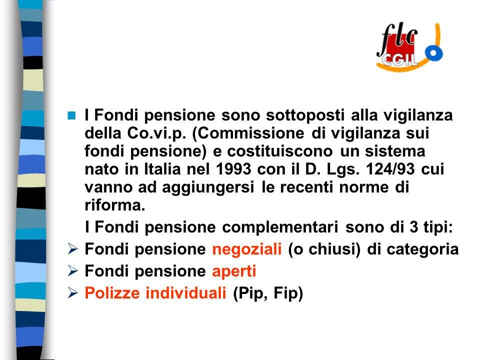 I Fondi pensione sono sottoposti alla vigilanza della Co.vi.p.