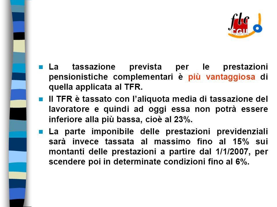 La tassazione prevista per le prestazioni pensionistiche complementari è più vantaggiosa di quella applicata al TFR.