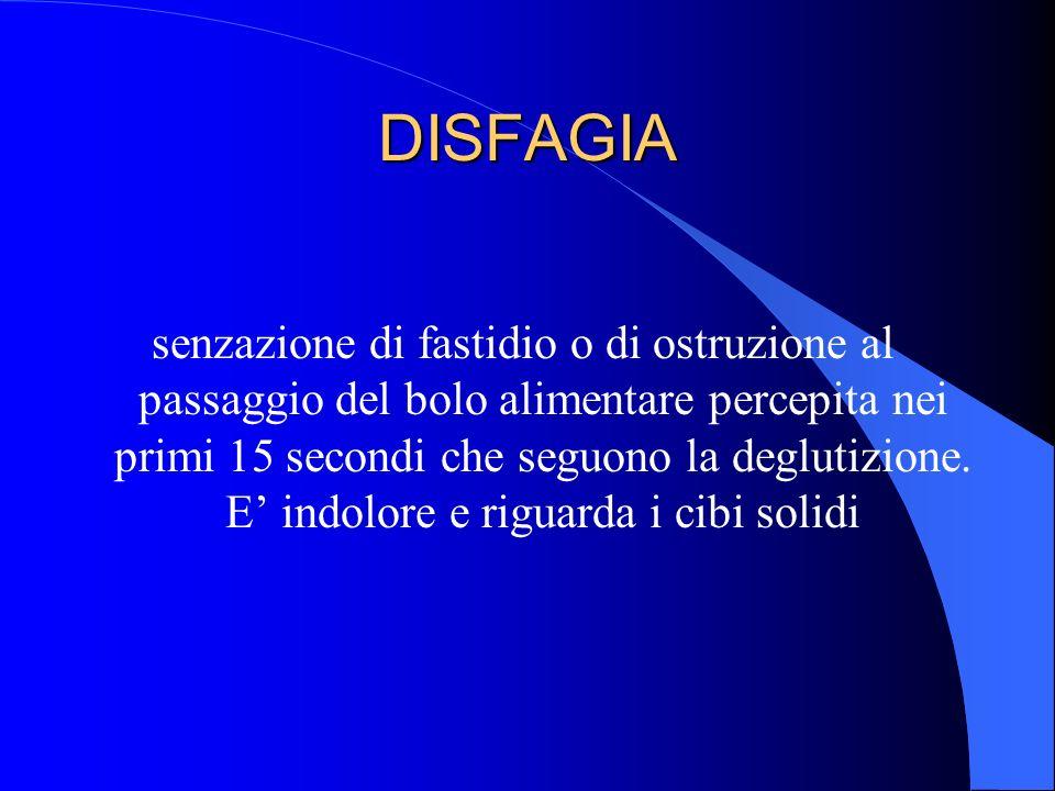 DISFAGIA senzazione di fastidio o di ostruzione al passaggio del bolo alimentare percepita nei primi 15 secondi che seguono la deglutizione. E indolor