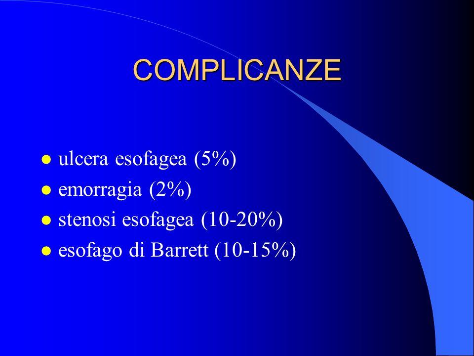 COMPLICANZE l ulcera esofagea (5%) l emorragia (2%) l stenosi esofagea (10-20%) l esofago di Barrett (10-15%)