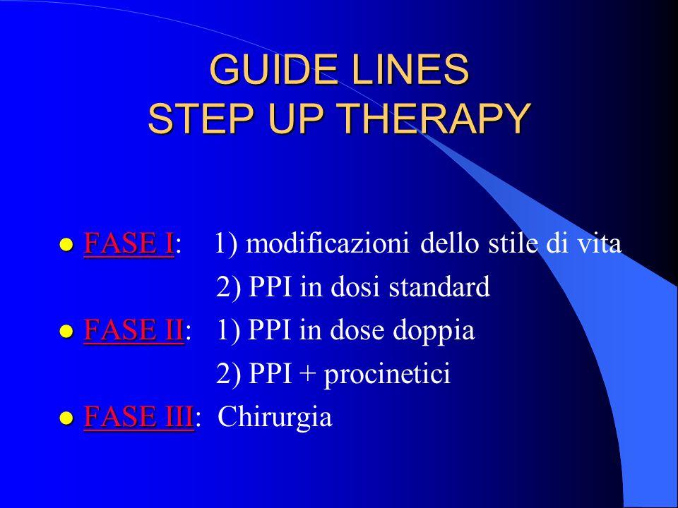 GUIDE LINES STEP UP THERAPY l FASE I l FASE I: 1) modificazioni dello stile di vita 2) PPI in dosi standard l FASE II l FASE II: 1) PPI in dose doppia