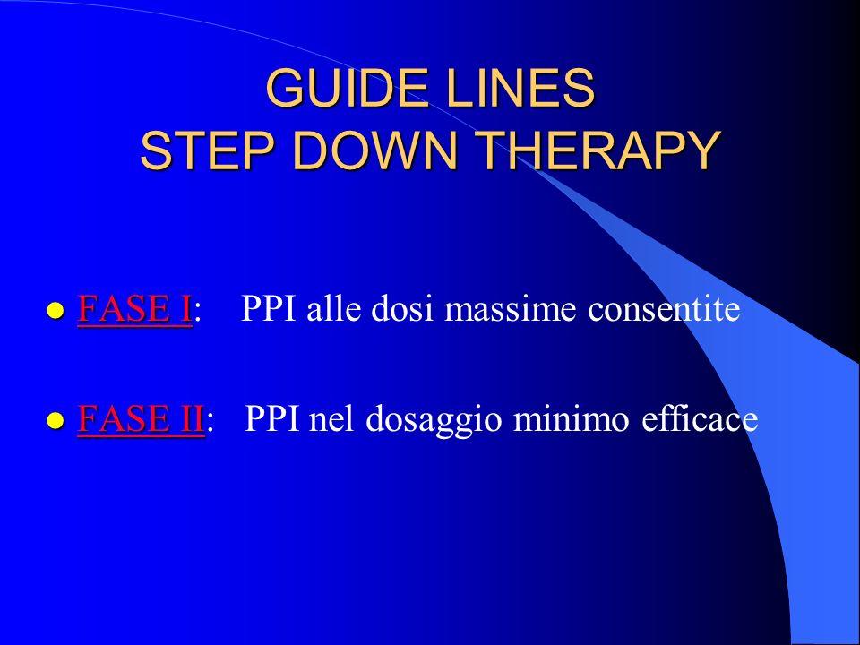 GUIDE LINES STEP DOWN THERAPY l FASE I l FASE I: PPI alle dosi massime consentite l FASE II l FASE II: PPI nel dosaggio minimo efficace