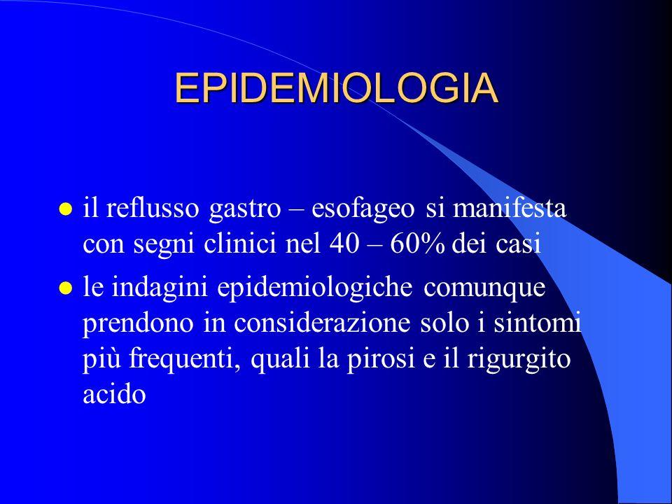 EPIDEMIOLOGIA l il reflusso gastro – esofageo si manifesta con segni clinici nel 40 – 60% dei casi l le indagini epidemiologiche comunque prendono in
