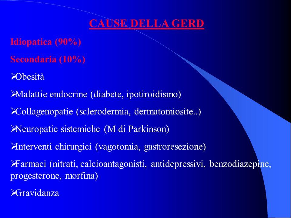 ipotesi sulla patogenesi della GERD un tempo si credeva che la GERD fosse associata allipersecrezione di acido a livello gastrico, ma ora è dimostrato che la malattia dipende dalla presenza dellacido, anche secreto normalmente, nel posto sbagliato: nellesofago