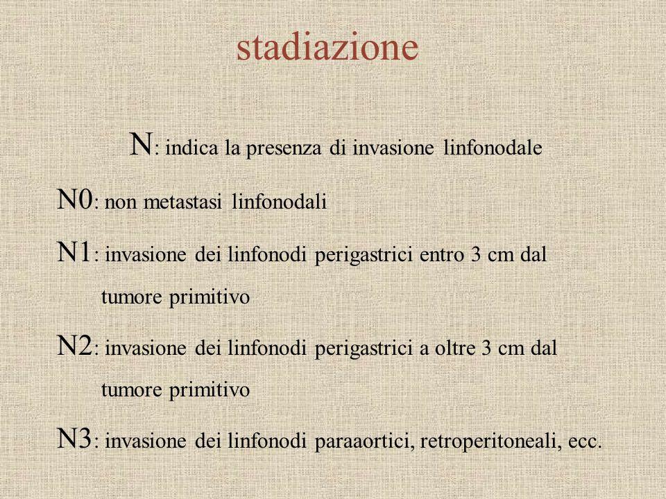 stadiazione N : indica la presenza di invasione linfonodale N0 : non metastasi linfonodali N1 : invasione dei linfonodi perigastrici entro 3 cm dal tu