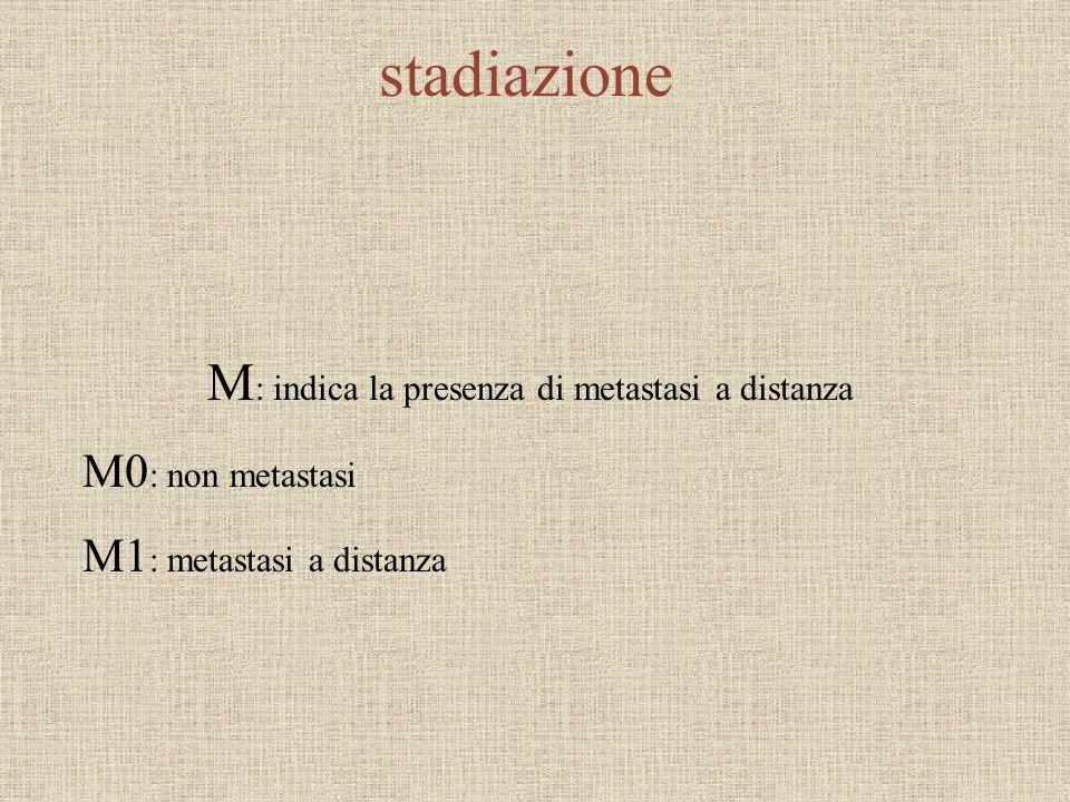 stadiazione M : indica la presenza di metastasi a distanza M0 : non metastasi M1 : metastasi a distanza