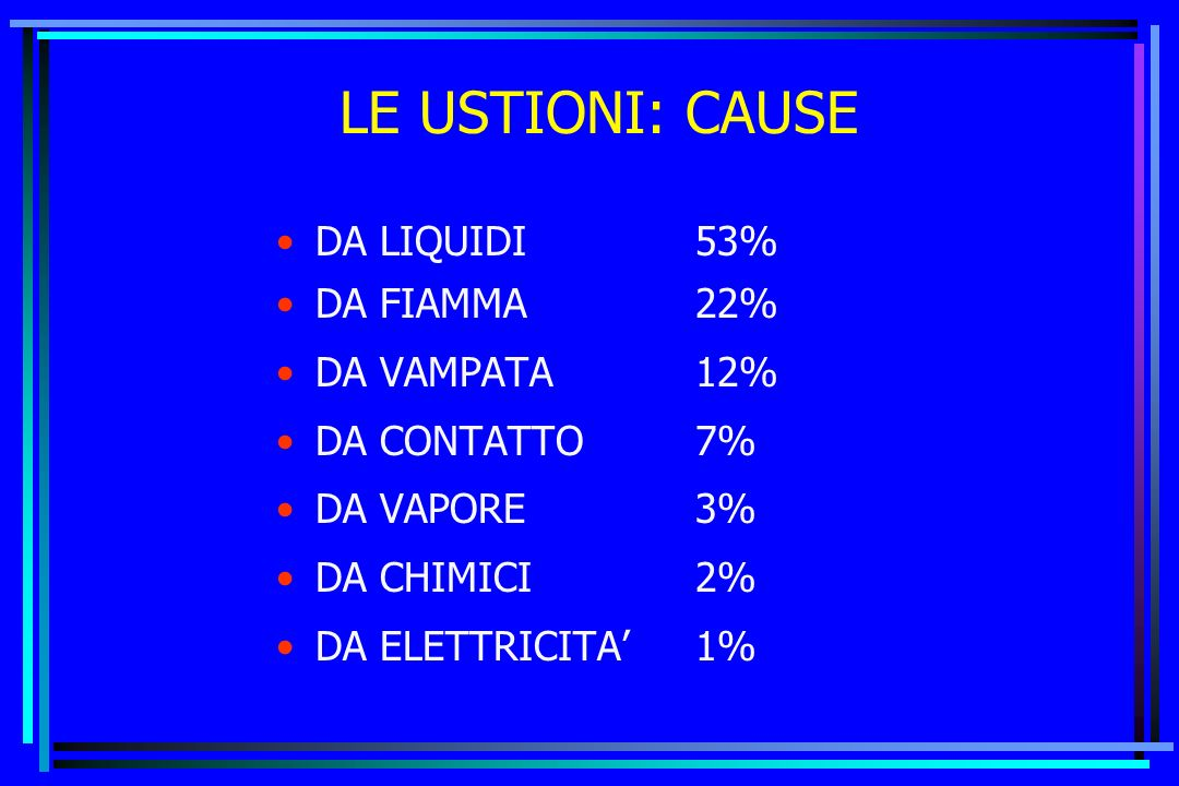 DA LIQUIDI53% DA FIAMMA22% DA VAMPATA12% DA CONTATTO7% DA VAPORE3% DA CHIMICI2% DA ELETTRICITA1% LE USTIONI: CAUSE