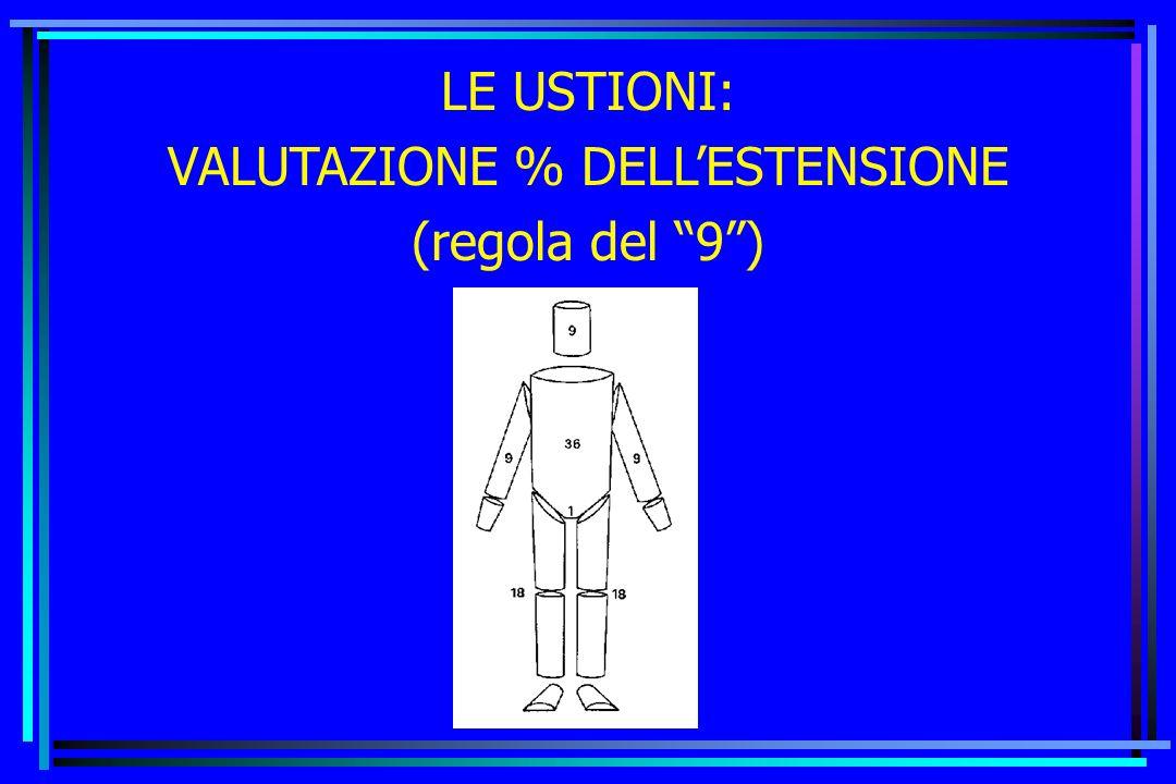 LE USTIONI: VALUTAZIONE % DELLESTENSIONE (regola del 9)