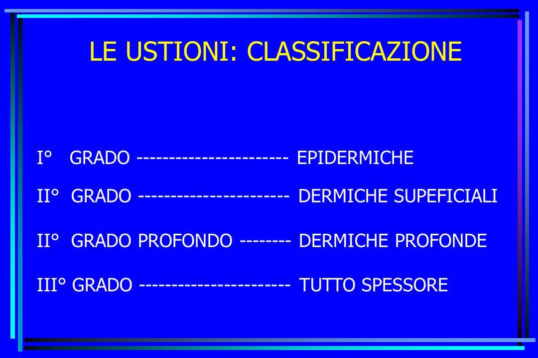 LE USTIONI: CLASSIFICAZIONE I° GRADO ----------------------- EPIDERMICHE II° GRADO ----------------------- DERMICHE SUPEFICIALI II° GRADO PROFONDO ---