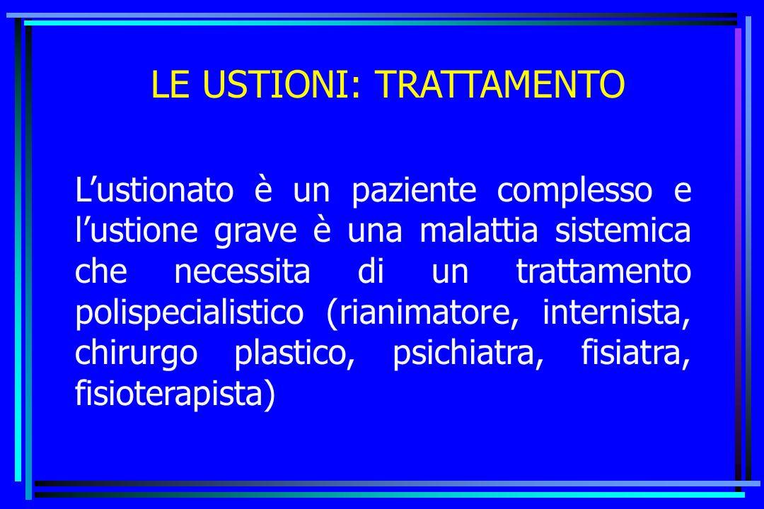 Lustionato è un paziente complesso e lustione grave è una malattia sistemica che necessita di un trattamento polispecialistico (rianimatore, internist