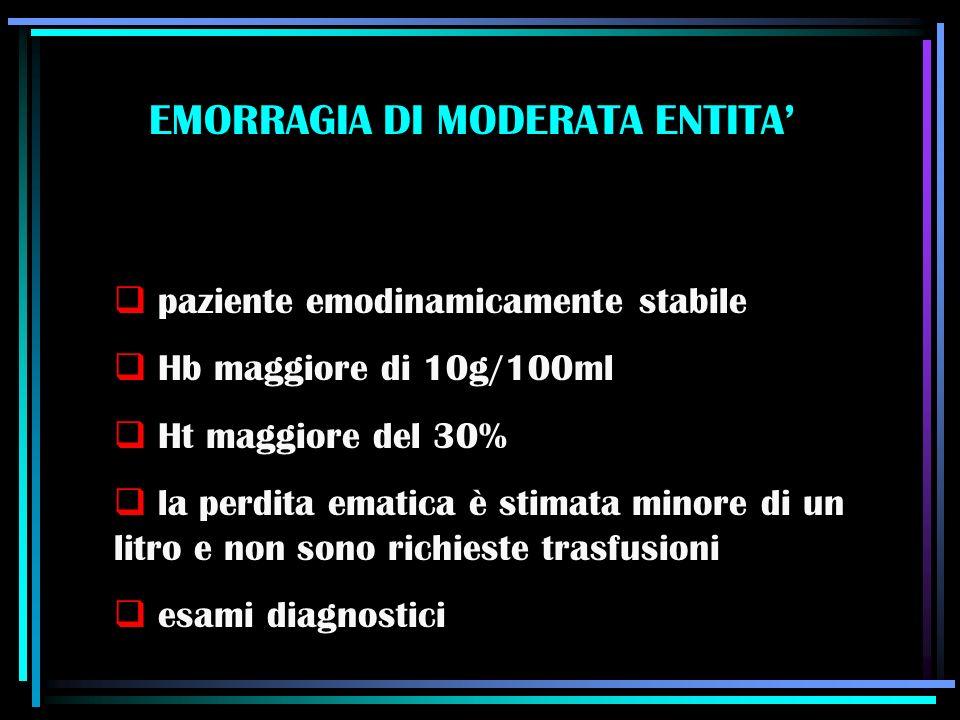 EMORRAGIA DI MODERATA ENTITA paziente emodinamicamente stabile Hb maggiore di 10g/100ml Ht maggiore del 30% la perdita ematica è stimata minore di un