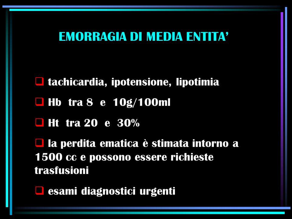 EMORRAGIA DI MEDIA ENTITA tachicardia, ipotensione, lipotimia Hb tra 8 e 10g/100ml Ht tra 20 e 30% la perdita ematica è stimata intorno a 1500 cc e po