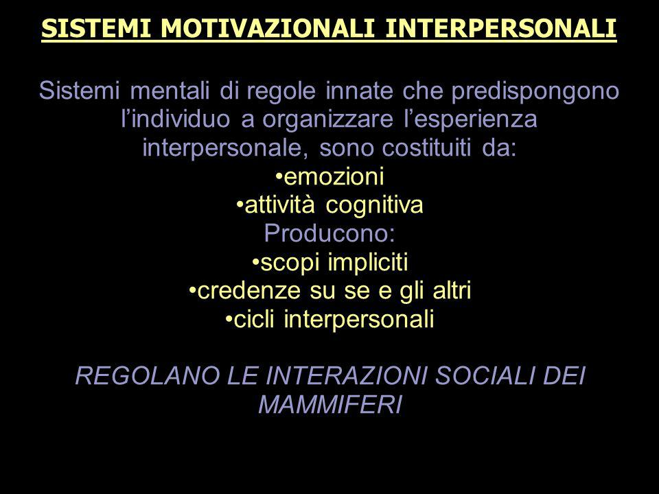 SISTEMI MOTIVAZIONALI INTERPERSONALI Sistemi mentali di regole innate che predispongono lindividuo a organizzare lesperienza interpersonale, sono cost