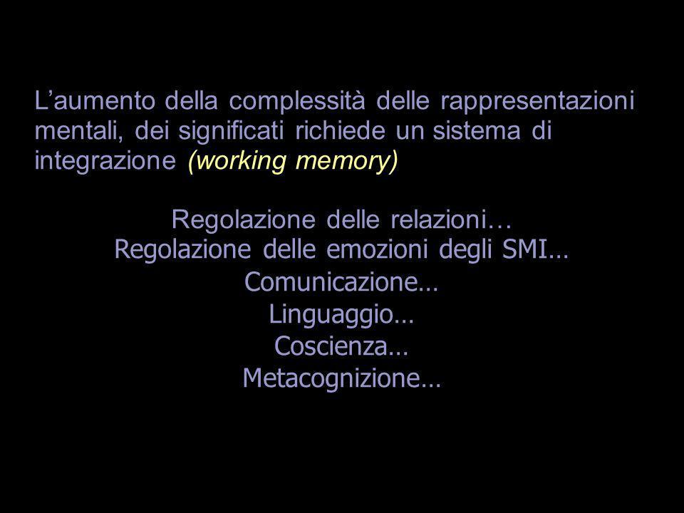 Laumento della complessità delle rappresentazioni mentali, dei significati richiede un sistema di integrazione (working memory) Regolazione delle rela