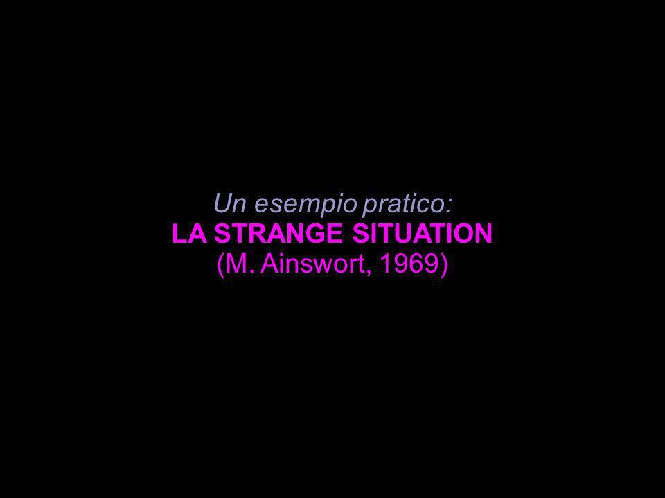 Un esempio pratico: LA STRANGE SITUATION (M. Ainswort, 1969)
