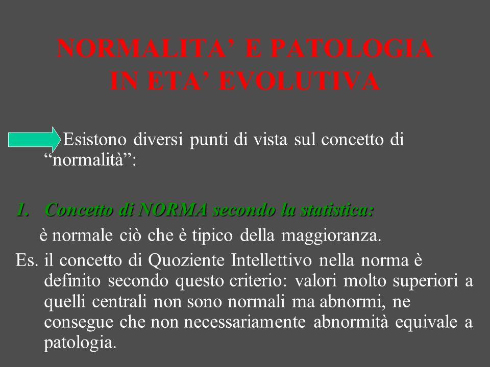 Concetto di NORMA secondo la patologia generale 2.