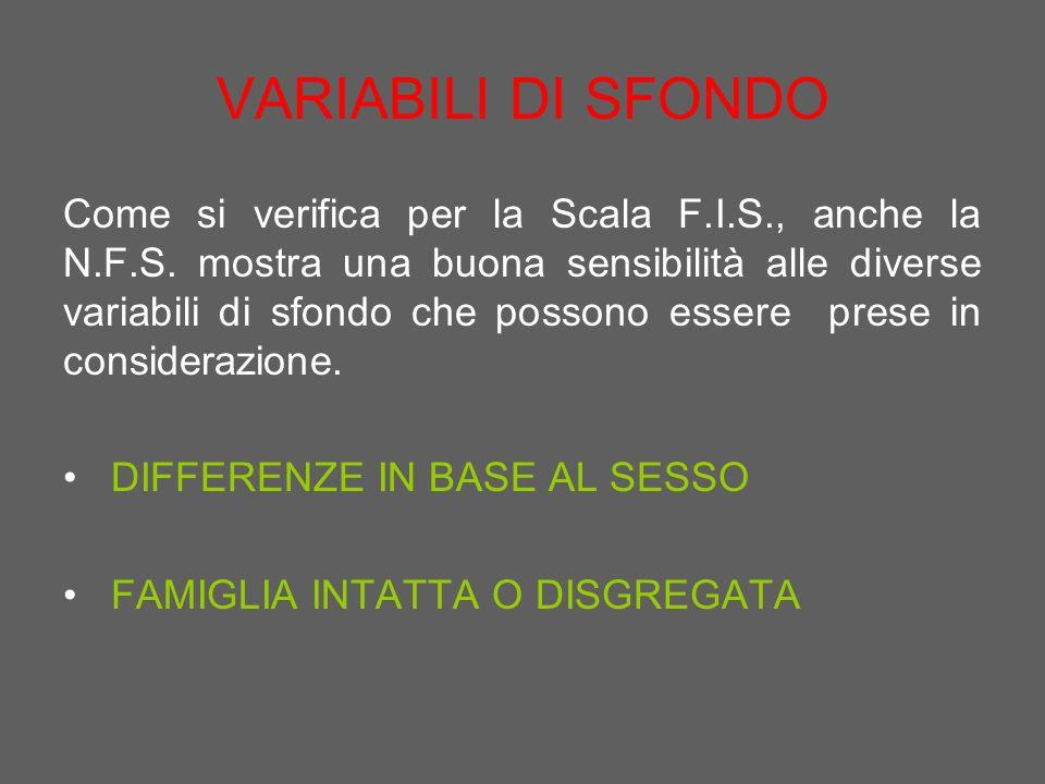 VARIABILI DI SFONDO Come si verifica per la Scala F.I.S., anche la N.F.S.
