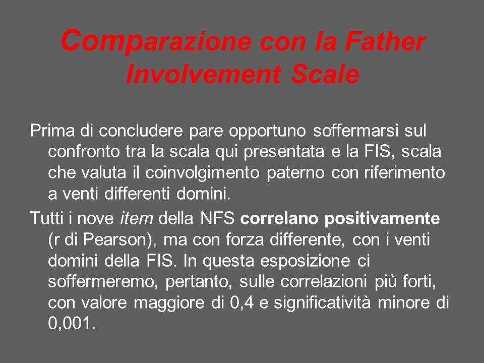 Comp arazione con la Father Involvement Scale Prima di concludere pare opportuno soffermarsi sul confronto tra la scala qui presentata e la FIS, scala che valuta il coinvolgimento paterno con riferimento a venti differenti domini.