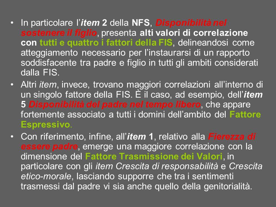In particolare litem 2 della NFS, Disponibilità nel sostenere il figlio, presenta alti valori di correlazione con tutti e quattro i fattori della FIS, delineandosi come atteggiamento necessario per linstaurarsi di un rapporto soddisfacente tra padre e figlio in tutti gli ambiti considerati dalla FIS.