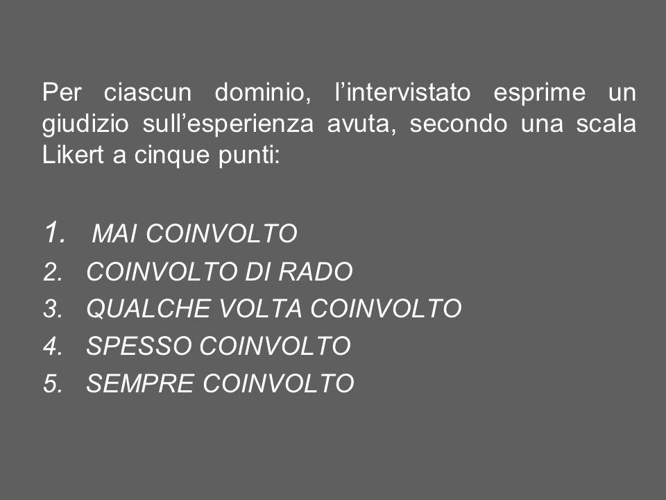 Traduzione Ladattamento linguistico delle Scale e degli item è stato realizzato attraverso la verifica del grado di sovrapposizione tra la versione originale e la back-translation, operata da due traduttori, rispettivamente madrelingua italiano e madrelingua americano.