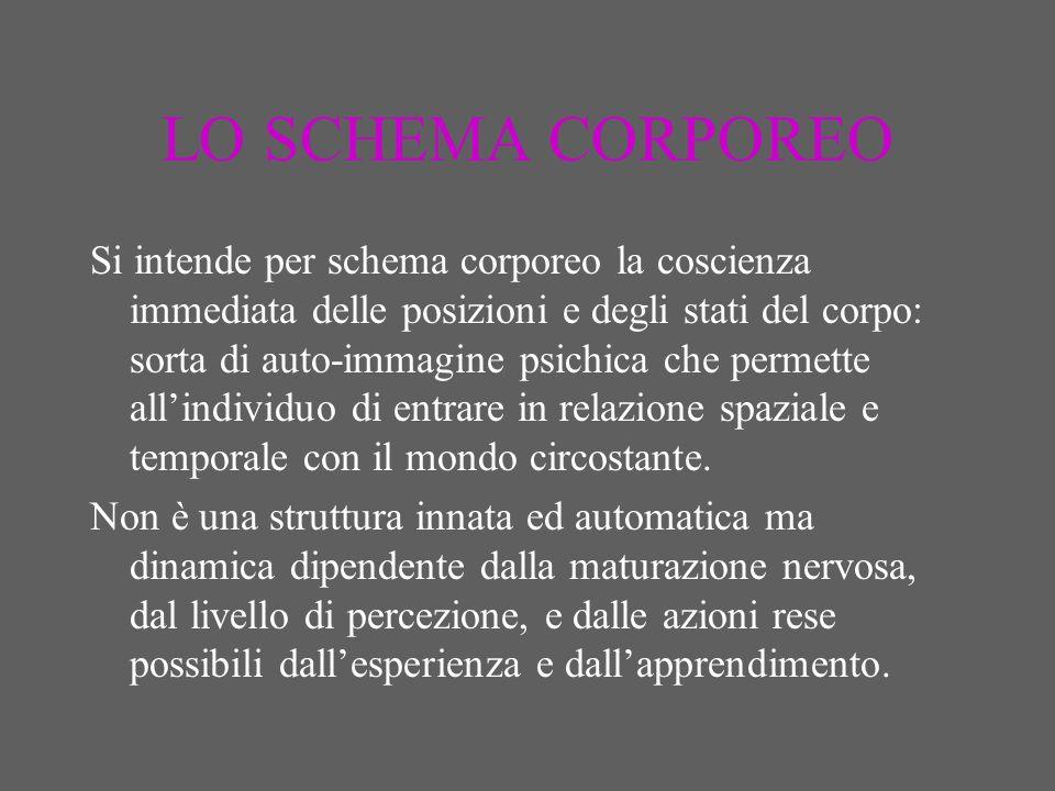 Formazione e sviluppo dello schema corporeo.