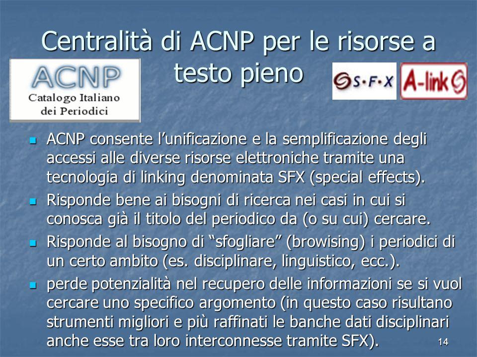 14 Centralità di ACNP per le risorse a testo pieno ACNP consente lunificazione e la semplificazione degli accessi alle diverse risorse elettroniche tr
