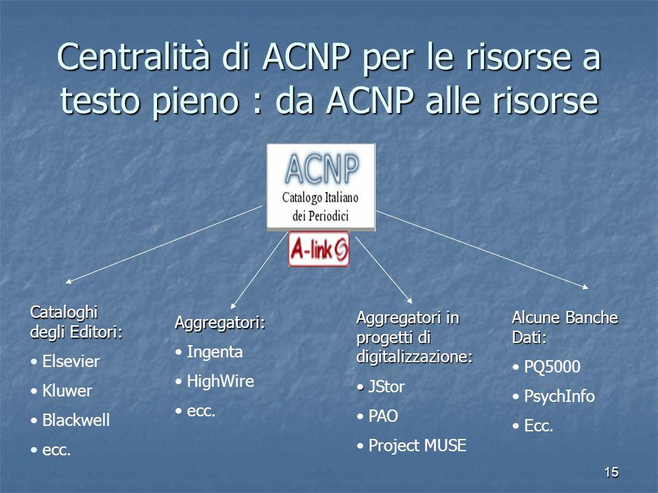 15 Centralità di ACNP per le risorse a testo pieno : da ACNP alle risorse Cataloghi degli Editori: Elsevier Kluwer Blackwell ecc. Aggregatori: Ingenta