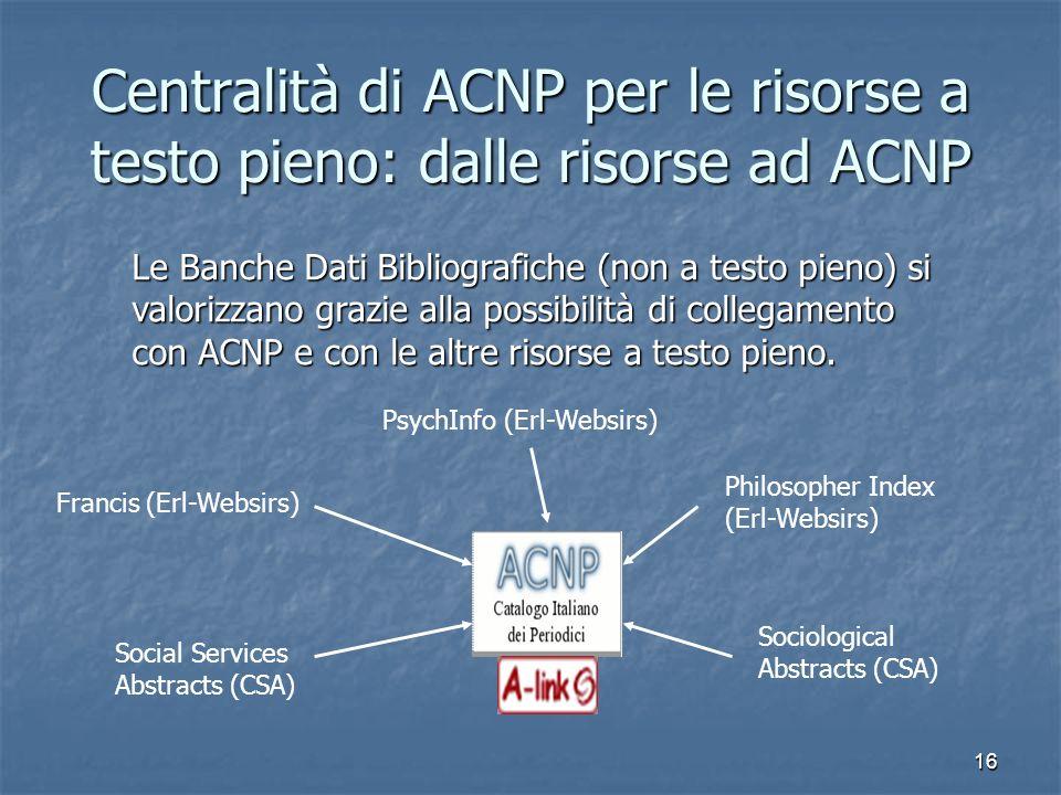 16 Centralità di ACNP per le risorse a testo pieno: dalle risorse ad ACNP Le Banche Dati Bibliografiche (non a testo pieno) si valorizzano grazie alla
