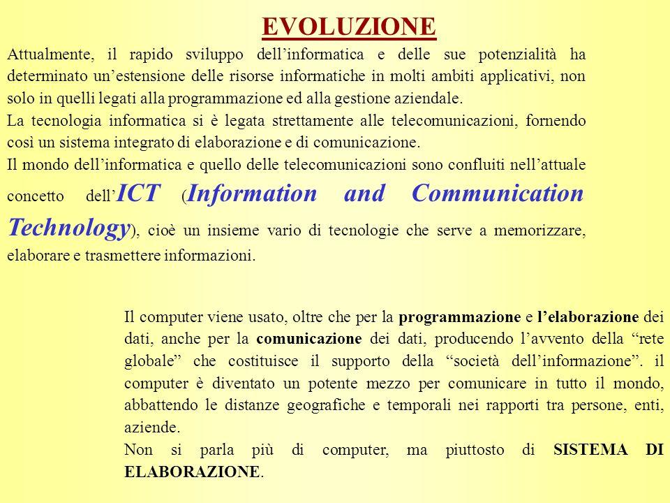 Il computer viene usato, oltre che per la programmazione e lelaborazione dei dati, anche per la comunicazione dei dati, producendo lavvento della rete