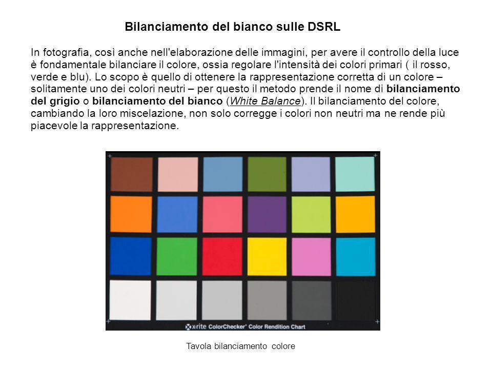 In fotografia, così anche nell elaborazione delle immagini, per avere il controllo della luce è fondamentale bilanciare il colore, ossia regolare l intensità dei colori primari ( il rosso, verde e blu).