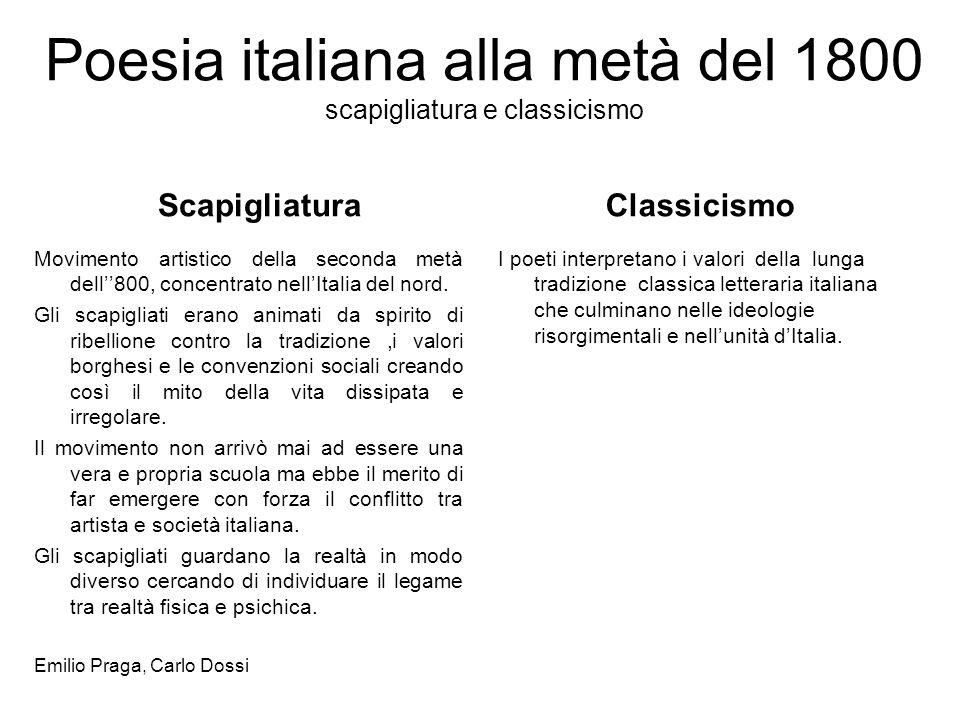 Poesia italiana alla metà del 1800 scapigliatura e classicismo Scapigliatura Movimento artistico della seconda metà dell800, concentrato nellItalia de