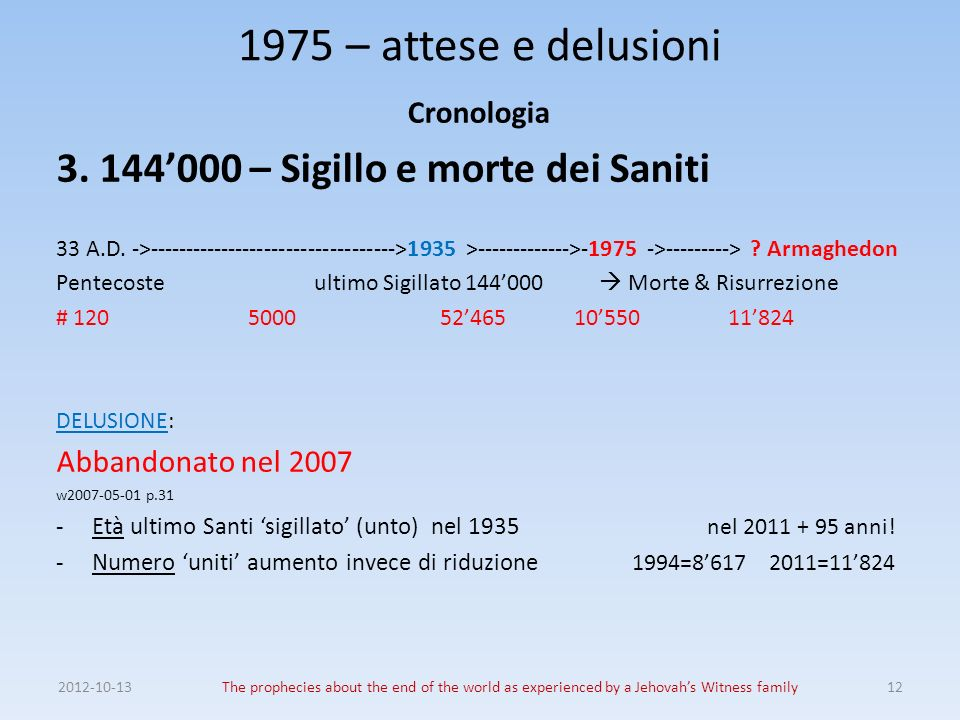 2012-10-13The prophecies about the end of the world as experienced by a Jehovahs Witness family12 1975 – attese e delusioni Cronologia 3. 144000 – Sig