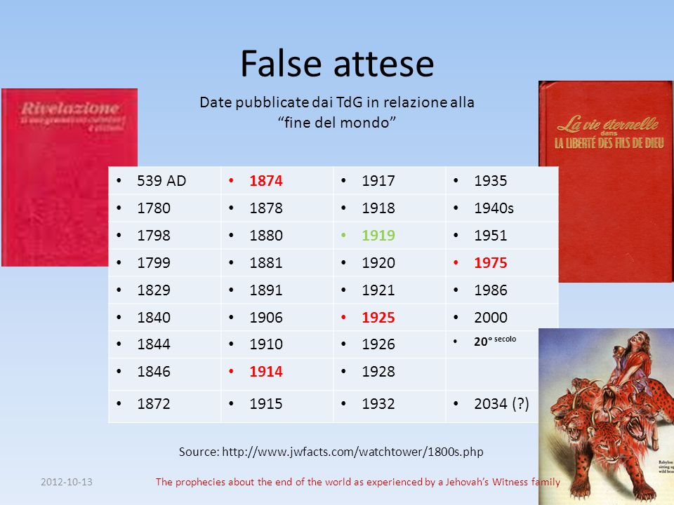 False attese 2012-10-137 Date pubblicate dai TdG in relazione alla fine del mondo Source: http://www.jwfacts.com/watchtower/1800s.php 539 AD 1874 1917 1935 1780 1878 1918 1940s 1798 1880 1919 1951 1799 1881 1920 1975 1829 1891 1921 1986 1840 1906 1925 2000 1844 1910 1926 20° secolo 1846 1914 1928 1872 1915 1932 2034 (?) The prophecies about the end of the world as experienced by a Jehovahs Witness family