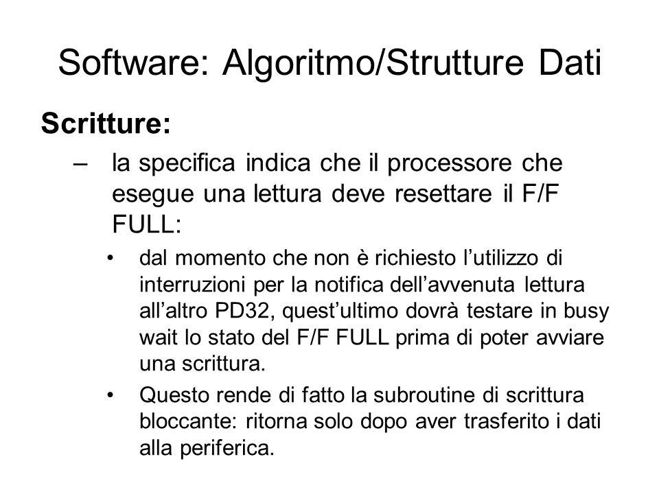 Software: Algoritmo/Strutture Dati Scritture: –la specifica indica che il processore che esegue una lettura deve resettare il F/F FULL: dal momento ch