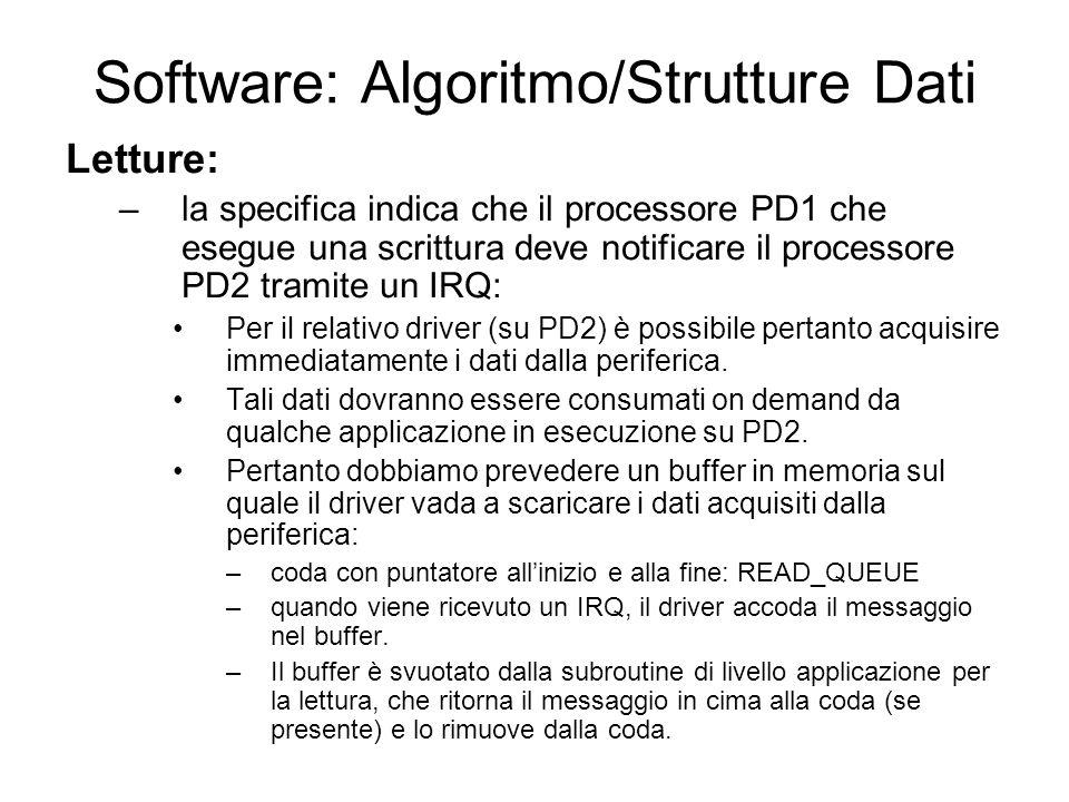 Software: Algoritmo/Strutture Dati Letture: –la specifica indica che il processore PD1 che esegue una scrittura deve notificare il processore PD2 tram