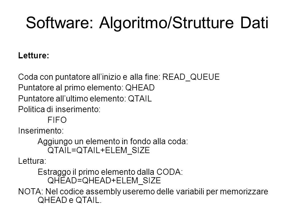 Software: Algoritmo/Strutture Dati Letture: Coda con puntatore allinizio e alla fine: READ_QUEUE Puntatore al primo elemento: QHEAD Puntatore allultim