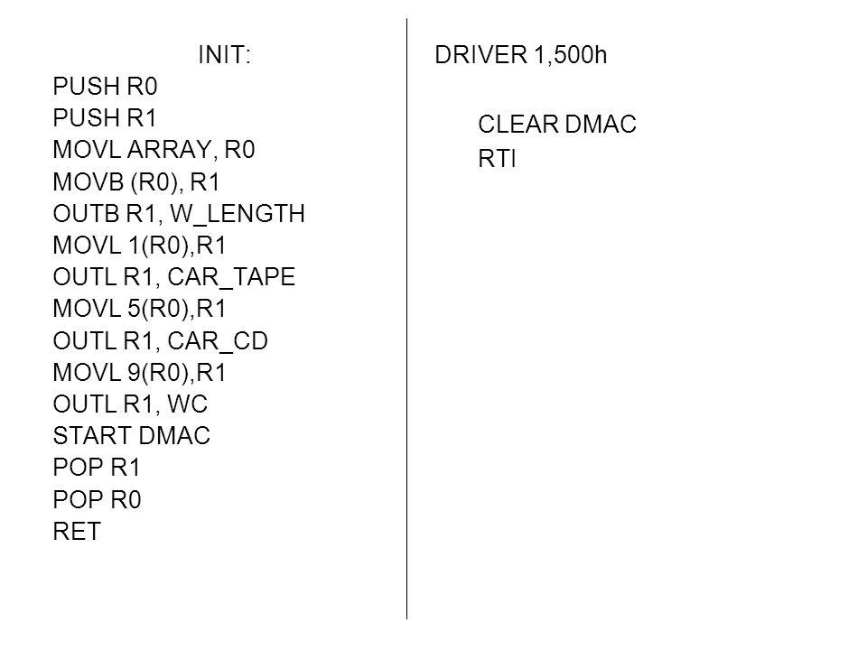 INIT: PUSH R0 PUSH R1 MOVL ARRAY, R0 MOVB (R0), R1 OUTB R1, W_LENGTH MOVL 1(R0),R1 OUTL R1, CAR_TAPE MOVL 5(R0),R1 OUTL R1, CAR_CD MOVL 9(R0),R1 OUTL R1, WC START DMAC POP R1 POP R0 RET DRIVER 1,500h CLEAR DMAC RTI