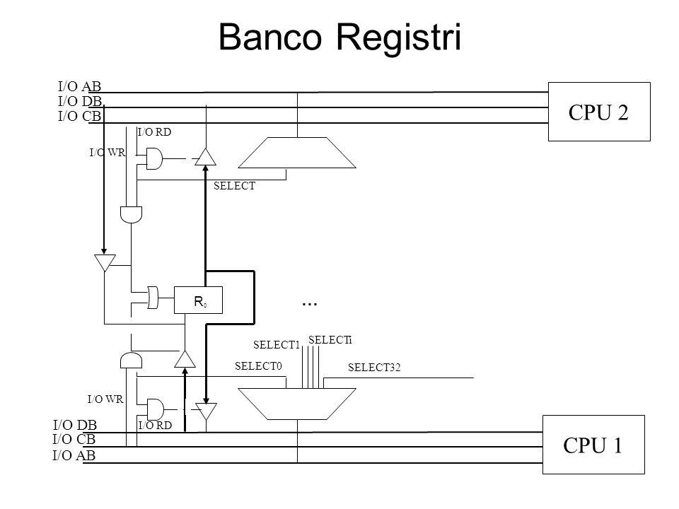 Banco Registri R0R0 I/O DB I/O CB I/O AB I/O WR CPU 1 I/O DB I/O CB I/O AB CPU 2 I/O WR I/O RD SELECT SELECT0 I/O RD … SELECT1 SELECTi SELECT32