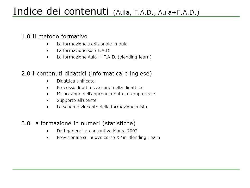 Indice dei contenuti (Aula, F.A.D., Aula+F.A.D.) 1.0 Il metodo formativo La formazione tradizionale in aula La formazione solo F.A.D.