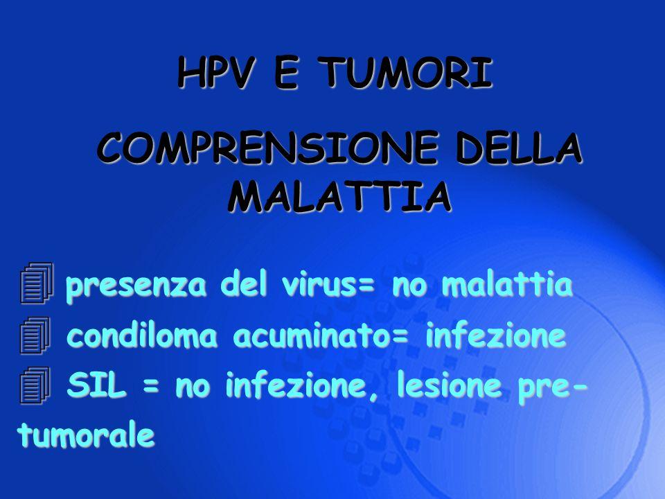 presenza del virus= no malattia presenza del virus= no malattia 4 condiloma acuminato= infezione 4 SIL = no infezione, lesione pre- tumorale HPV E TUM