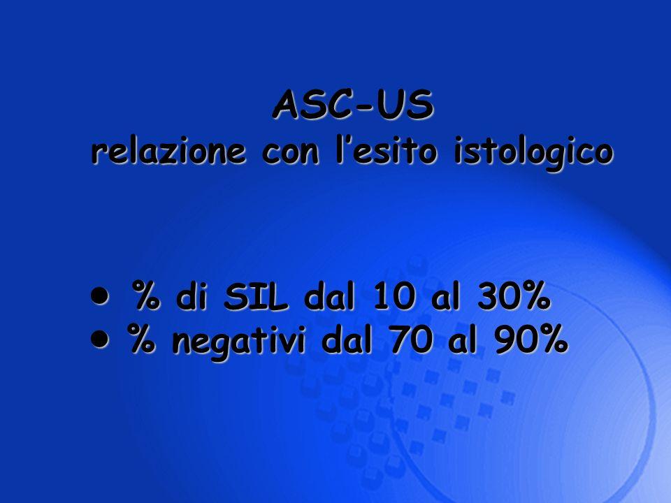 ASC-US relazione con lesito istologico % di SIL dal 10 al 30% % di SIL dal 10 al 30% % negativi dal 70 al 90% % negativi dal 70 al 90%