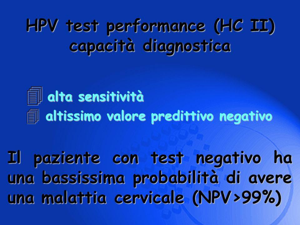 alta sensitività alta sensitività 4 altissimo valore predittivo negativo HPV test performance (HC II) capacità diagnostica Il paziente con test negati