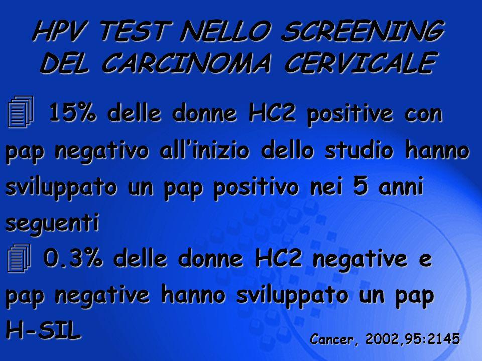 4 15% delle donne HC2 positive con pap negativo allinizio dello studio hanno sviluppato un pap positivo nei 5 anni seguenti 4 0.3% delle donne HC2 neg