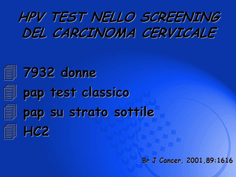 4 7932 donne 4 pap test classico 4 pap su strato sottile 4 HC2 HPV TEST NELLO SCREENING DEL CARCINOMA CERVICALE Br J Cancer, 2001,89:1616