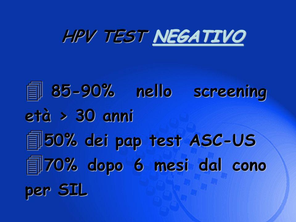 4 85-90% nello screening età > 30 anni 4 50% dei pap test ASC-US 4 70% dopo 6 mesi dal cono per SIL HPV TEST NEGATIVO